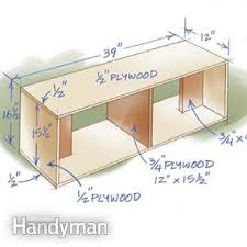 frameless kitchen cabinets family handyman
