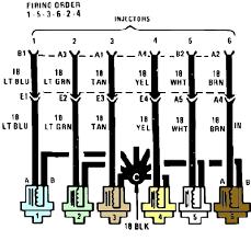 dodge fuel injector wiring diagram dodge ram radio wiring diagram