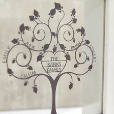 personalised framed family tree papercut personalised