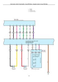 vectra c door wiring diagram wiring diagram