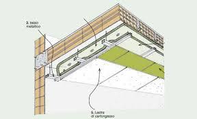pannelli per isolamento termico soffitto sistemi di isolamento termico per soffitto idee green