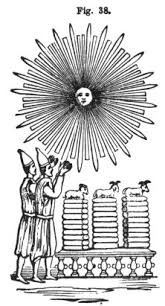 the two babylons hislop figure 38 sun worship in