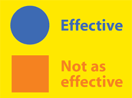 Does Colour Blindness Affect Males Or Females More Why Color Blindness Is No Longer A Problem For Web Design