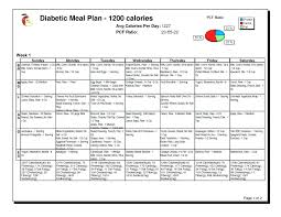 printable weight loss diet chart printable weight loss chart template chart blank diet chart