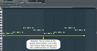 drum pattern for garageband how to make a song in fl studio start with the chords htmem