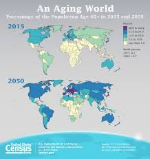 bureau of the census 65 us population to grow from 48 to 88 million by 2050 what s