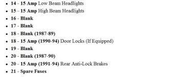 1993 mitsubishi truck fuse panel electrical problem 1993