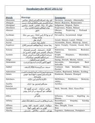 Decorous Synonym Calaméo Mcat 2012 Full Vocabulary With Urdu Meanings And