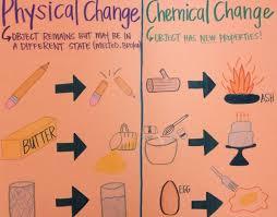 52 best ciencias images on pinterest science ideas teaching
