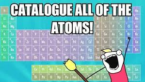 Periodic Table Abbreviations Everything You Need To Know About The Periodic Table