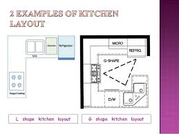 how to layout a kitchen tle kitchen layouts presentation