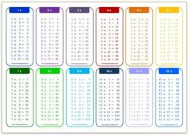 multiplication times table chart printable multiplication tables