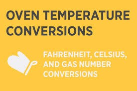 Converting Celsius To Fahrenheit Worksheets Convert Celsius To Fahrenheit Equation