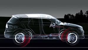 Find My Blind Spot Lane U0026 Blind Spot Assist Video Advanced Technologies Mercedes Benz
