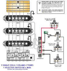 wiring diagram for guitar u2013 readingrat net