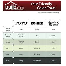 Toto Kitchen Sink Color Chart Lists The Different Names Used By Kohler Toto