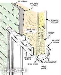 Exterior Door Install How To Replace An Exterior Door Family Handyman