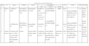 29 images of haccp plan template for food infovia net