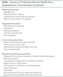 professionalism charter provides guidance to health care