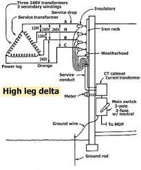240v service drop wiring diagram wiring diagrams