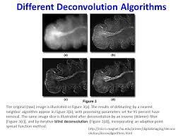 Blind Image Deconvolution Today U0027s Topic Slight Correction To Last Week U0027s Lecture Ppt
