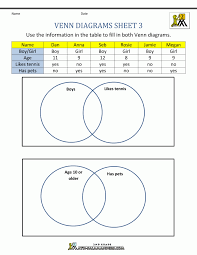 venn diagram problems worksheet place value block