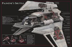 theta class t 2c shuttle wookieepedia fandom powered by wikia