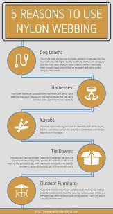 5 reasons to use nylon webbing national webbing