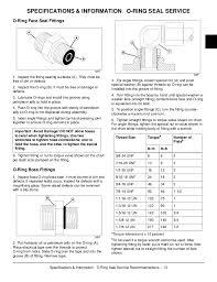 diagrams 709924 john deere x300 wiring schematic u2013 x300 starting