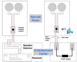convert an existing passive volume control to wireless bluetooth