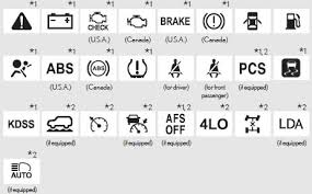 lexus indicator lights indicators and warning lights instrument cluster when
