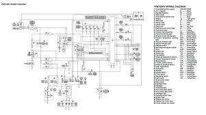 yamaha grizzly wiring diagram dolgular com