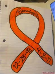 never a victim always a fighter survivor cancer tattoo tattoo
