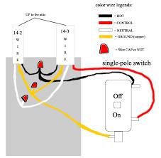 installing ceiling fan wiring diagram u2014 bitdigest design