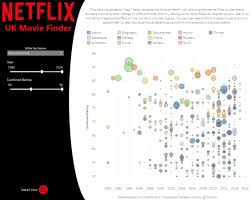 workbook netflix uk movie finder