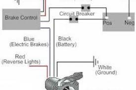 sophisticated best simple electric brake wiring diagram images