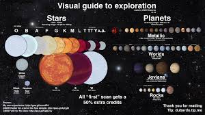 nutter u0027s explorers guide to the galaxy