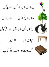 urdu worksheet urdu alfaz jor tor wondring pinterest