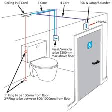 handicaps toilet alarm kit hark channel emergency help and