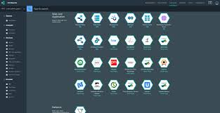 getting started with ibm bluemix deploying a sample ruby sinatra