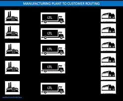 fleet report template fleet report template new transportation management optimization