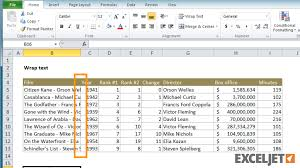 How To Use Excel Spreadsheet Excel Tutorial How To Wrap Text In Cells In Excel
