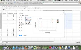 Create A Doc Spreadsheet How To A Scatter Plot In Spreadsheet