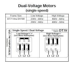 why is my 3 phase motor turning at 42 of rated rpm
