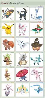 Pokemon Type Meme - pokemon type meme by ppgandjessie on deviantart