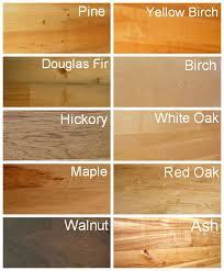 types of wood flooring houses flooring picture ideas blogule