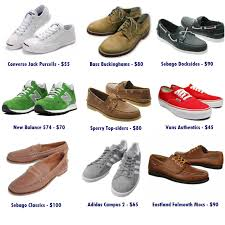 Most Comfortable Casual Sneakers Infographic The Best Casual Shoes Under Mostly Way Under 100