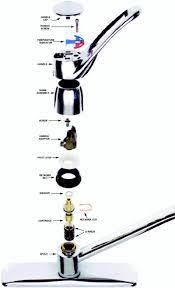 repair single handle kitchen faucet moen kitchen faucet repair moen kitchen faucet 1225 cartridge