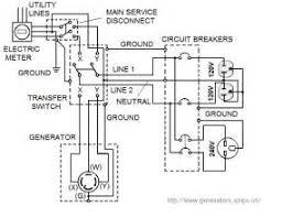 generator transfer switch buying and wiring u2013 readingrat net