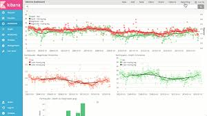 reporting export kibana visualizations elastic